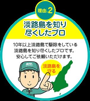 淡路島を知り尽くしたプロ 10年以上淡路島で駆除をしている淡路島を知り尽くしたプロです。安心してご依頼いただけます。